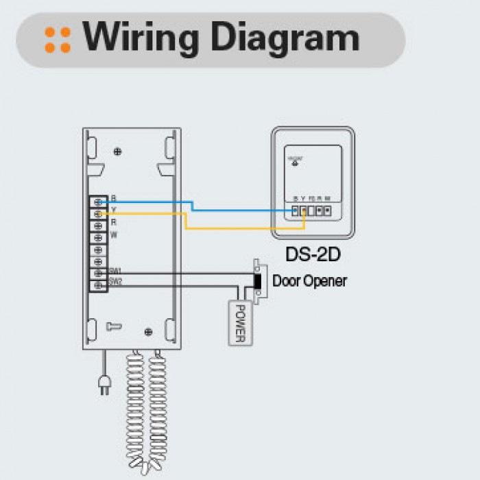 wiring diagram with Product Product Id 64 on 520992 220v 4 Wire Transfer Switch 3 Wire Outside Recept Can Done also 39 together with 35 in addition Product product id 64 likewise 2647434 Sicherung Standheizung.