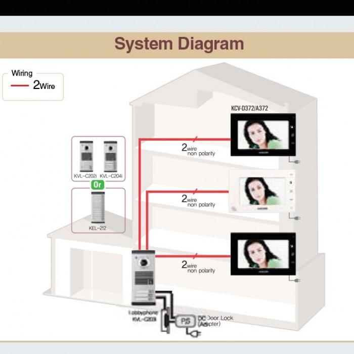 Wiring Diagram For Kocom Intercom : Kocom kcv d kit white