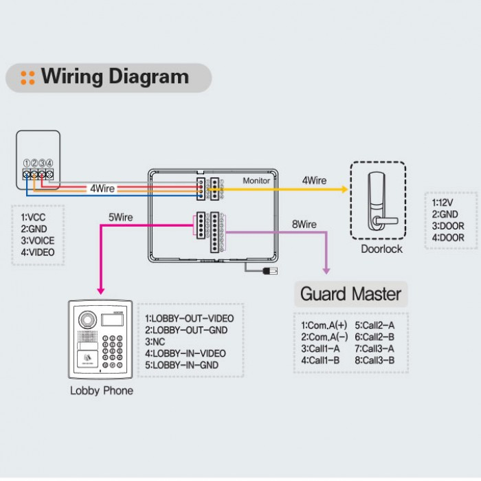 Fine Intercom Wiring Schematic Crest - Electrical and Wiring Diagram ...