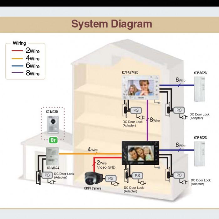 Wiring Diagram For Kocom Intercom : Kocom intercom systems wiring diagram